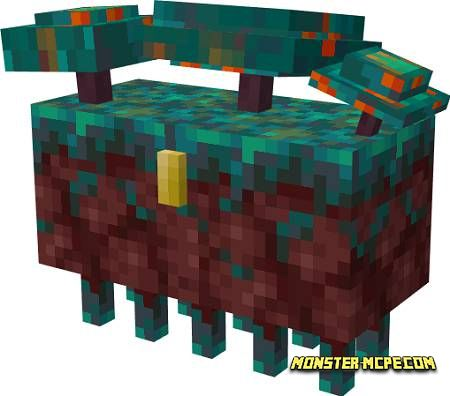 Twisted chest