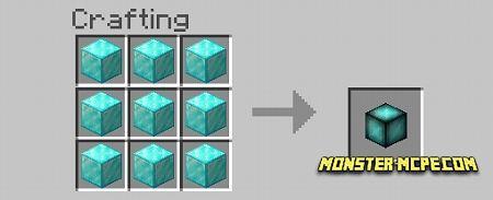 Compressed Blocks (3)