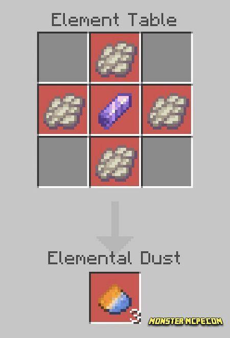 Elemental Dust